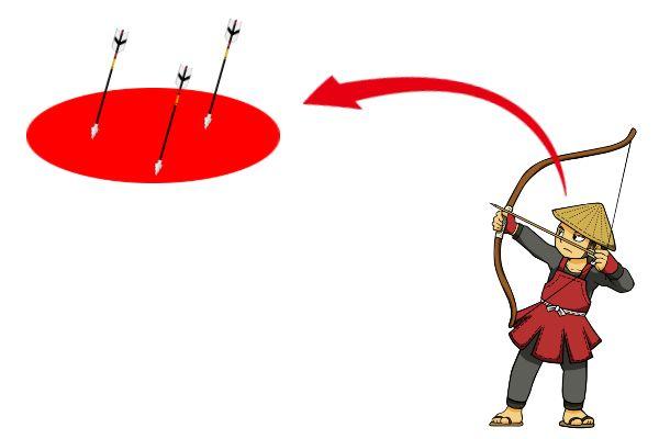 弓は銃と違って曲射でき、面制圧にも長けている